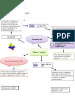 REGIMEN CAMBIARIO GUIA 1.pdf