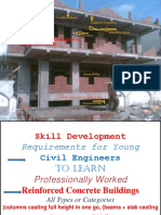 EngineersSkillDevelopment22.8.2016 SurajSingh