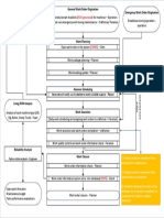 Work Management System-PDF