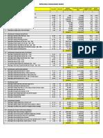 Rencana Anggaran Biaya.xls