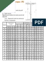 Perfil IPE