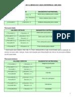 sisvan_norma_tecnica_criancas.pdf