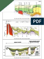 Kumpulan Petroleum System of Basin.pdf