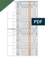 informe Viscosidad vs temperatura (marsh y fann).docx