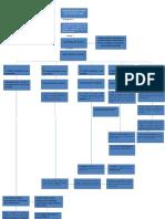 mapa conceptual ordenes de sucesión.docx