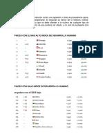 FUNCION DE PDH.docx