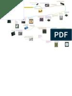 Evolucion Del Procesador Intel