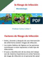 3 Clase Factores de Riesgo de Infeccion