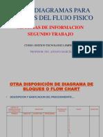 DIAGRAMAS_DE_FF.ppt