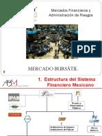 El Sistema Bursátil