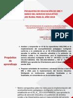 Presentación Jornada de Trabajo Con Especialistas de DRE y UGEL