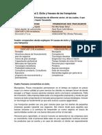 GFRQ_U1_A2_EDAQ.docx
