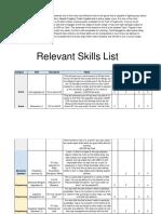Nullsec PvP Kestrel Guide.docx