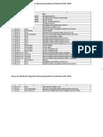 Calendario 2016-17 Becas Estudio_investigación_docencia_pasantías en Alemania