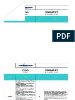 Profesiograma Clinica La Font octubre de 2017 1.xls