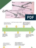 historia direccion (1).pptx
