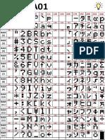 Tabelas de Caracteres - Display LCD.pdf