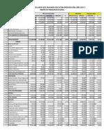 8. PROYECTO PRESUPUESTAL Y NOTAS AL PRESUPUESTO Y EJECUCION PRESUPUESTAL (1).docx