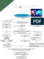1-Formato de desarrollo de Actividad negocios internacionales (1) (1).docx