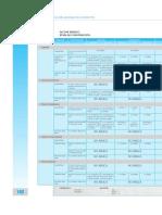 III_Parte_Guía_AMb_Sistemas_de_Acueducto.pdf