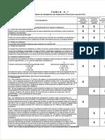 299348583 Tabla 6 1 Criterio de Aceptacion de Inspeccion Visual