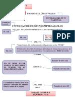 ESTRUCTURA_DEL_ENSAYO (1).docx