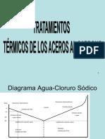 TRATAMIENTOS TERMICOS fuente rv1.pdf