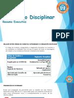 Mar 19 - PUPPI - DCO - Resumo do  Regimento Disciplinar.pdf