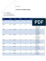 Autek Ikey 820 support vehicles lists de Ryan.docx