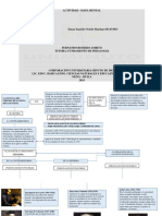 mapa mental ACTIVIDAD 3.pptx