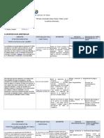 Programacion Anual 2do EDUCACIÓN FÍSICA Primaria 2019