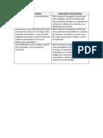 API 2 PRIVADO.docx