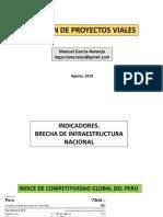 Indicadores de brecha de Infraestructura en Peru.pdf