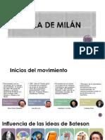 Escuela de Milán