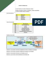 GRUPO-EL-DORADO-SAC.docx