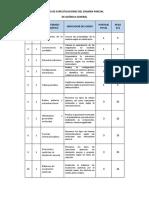 TABLA DE ESPECIFICACIONES Parcial-Química General.docx