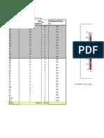 CCP3.5 Supplier Approval Procedure