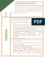 ANTROPOLOGÍA FILOSÓFICA cuadro.docx