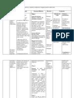 1-Planificación de una secuencia didáctica.docx