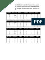 Formato Revisión Cuentas Trm