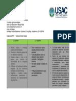 Universidad  Formato P  N  I   Fases de la Admon..docx