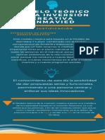 MODELO TEÓRICO DE LA INVERSIÓN CREATIVA ANMAVIED.pdf