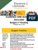 F1S Budget 2019-20
