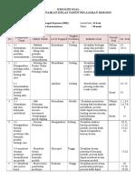 @Kisi UKK Mapel Prakarya dan Kewirausahaan kelas XI  th..P.2018-2019.doc