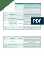 portfolio class debrief table