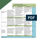 planitlla calificaci{on.docx