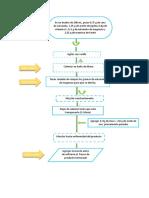 Diagrama-final.docx