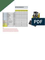 Pautas de Mantenimiento Preventivo Minicargador Sw24