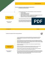 Competencias de Los Órganos Del Orden Contencioso-Administrativo