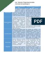 Desarrollo Evidencia Valores Organizacionales